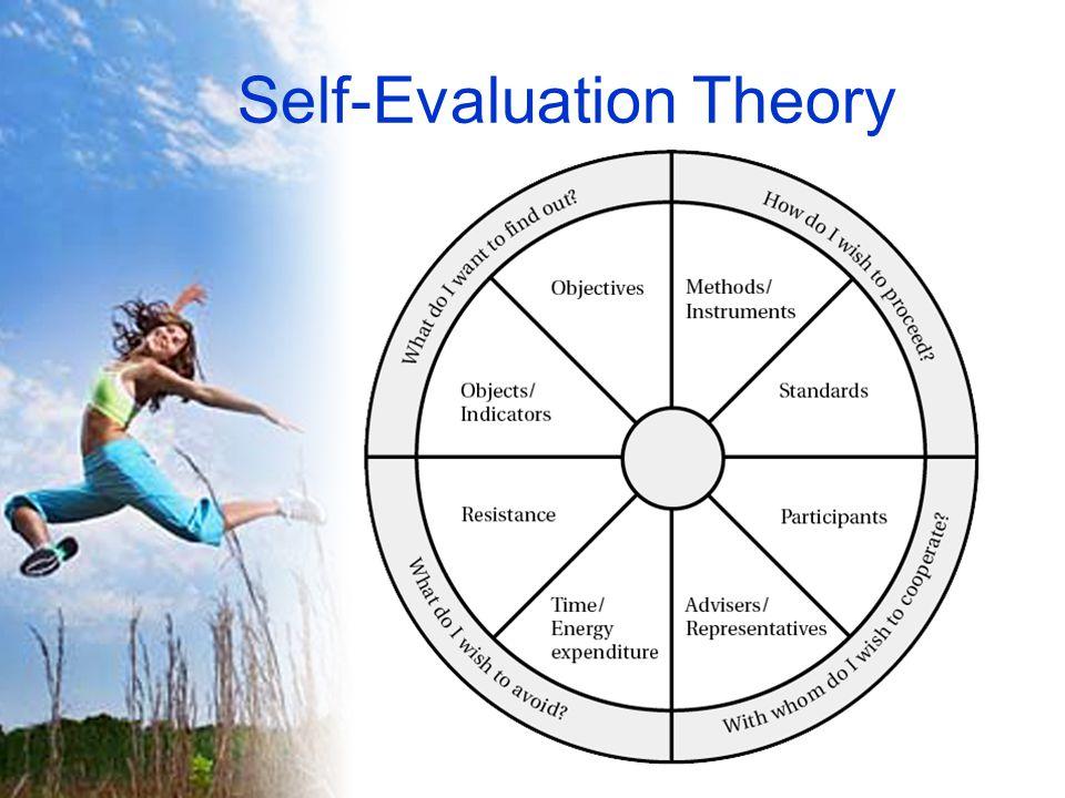 Self-Evaluation Theory