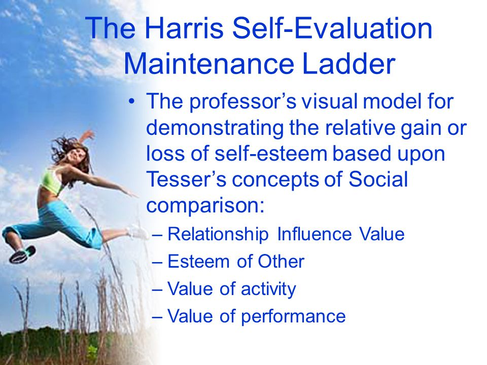 The Harris Self-Evaluation Maintenance Ladder The professor's visual model for demonstrating the relative gain or loss of self-esteem based upon Tesse