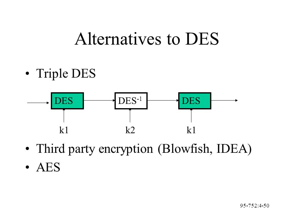 95-752:4-50 Alternatives to DES Triple DES Third party encryption (Blowfish, IDEA) AES DESDES -1 DES k1k2k1