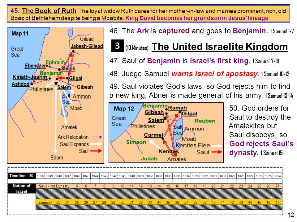 46. The Ark is captured and goes to Benjamin. 1 Samuel 1-7 (10 Minutes ) The United Israelite Kingdom 47. Saul of Benjamin is Israel's first king. 1 S