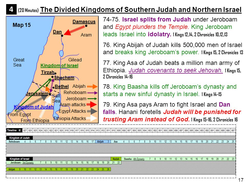 17 4 (20 Minutes) The Divided Kingdoms of Southern Judah and Northern Israel 74-75. Israel splits from Judah under Jeroboam and Egypt plunders the Tem