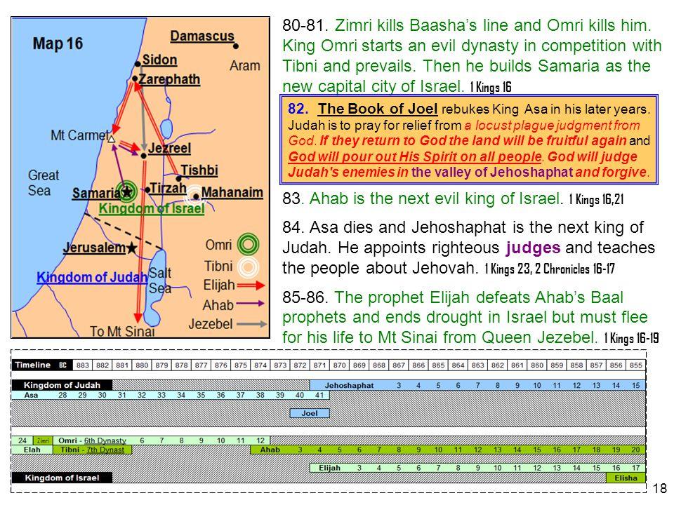 18 80-81. Zimri kills Baasha's line and Omri kills him. King Omri starts an evil dynasty in competition with Tibni and prevails. Then he builds Samari