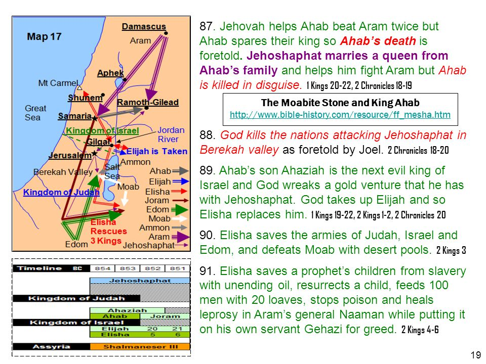 87. Jehovah helps Ahab beat Aram twice but Ahab spares their king so Ahab's death is foretold. Jehoshaphat marries a queen from Ahab's family and help