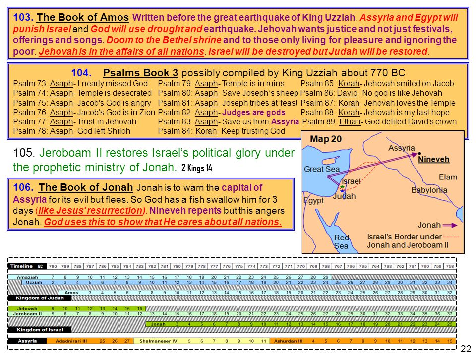 103. The Book of Amos Written before the great earthquake of King Uzziah. Assyria and Egypt will punish Israel and God will use drought and earthquake