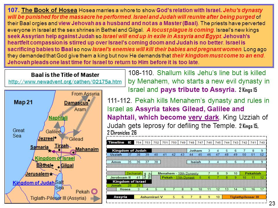108-110. Shallum kills Jehu's line but is killed by Menahem, who starts a new evil dynasty in Israel and pays tribute to Assyria. 2 Kings 15 23 107. T