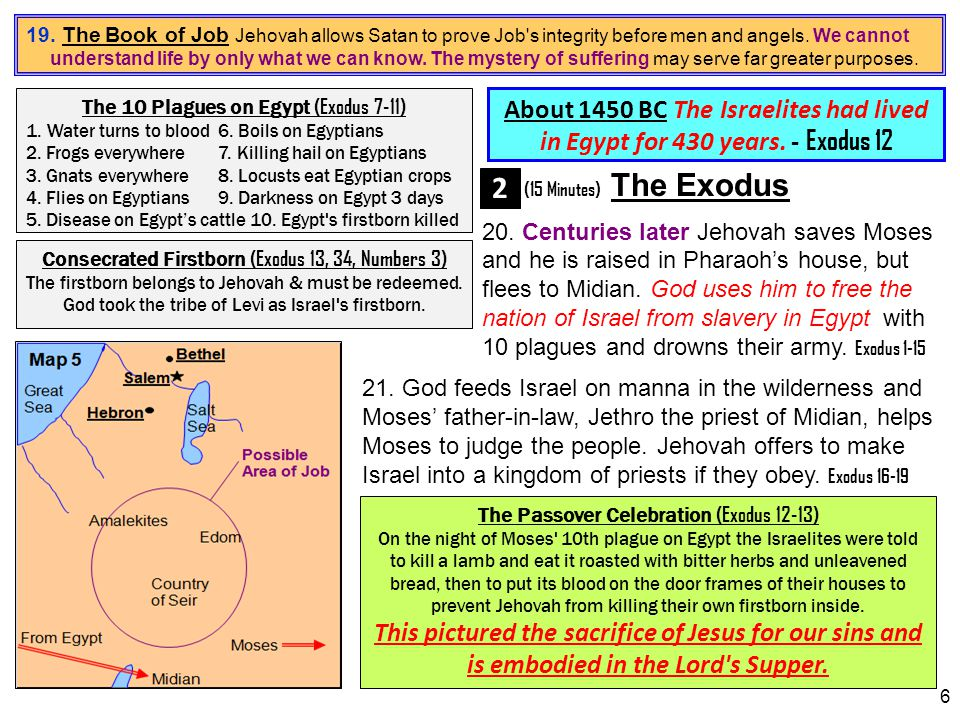 17 4 (20 Minutes) The Divided Kingdoms of Southern Judah and Northern Israel 74-75.
