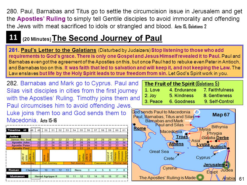 280. Paul, Barnabas and Titus go to settle the circumcision issue in Jerusalem and get the Apostles' Ruling to simply tell Gentile disciples to avoid