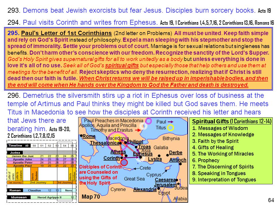 64 293. Demons beat Jewish exorcists but fear Jesus. Disciples burn sorcery books. Acts 19 294. Paul visits Corinth and writes from Ephesus. Acts 19,