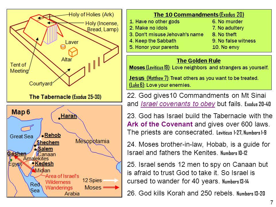 58 270.Terrific persecution of disciples begins.
