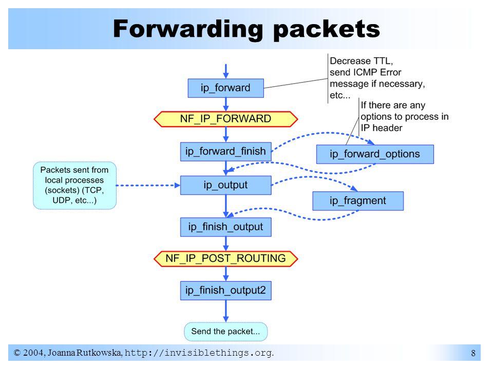 © 2004, Joanna Rutkowska, http://invisiblethings.org. 8 Forwarding packets
