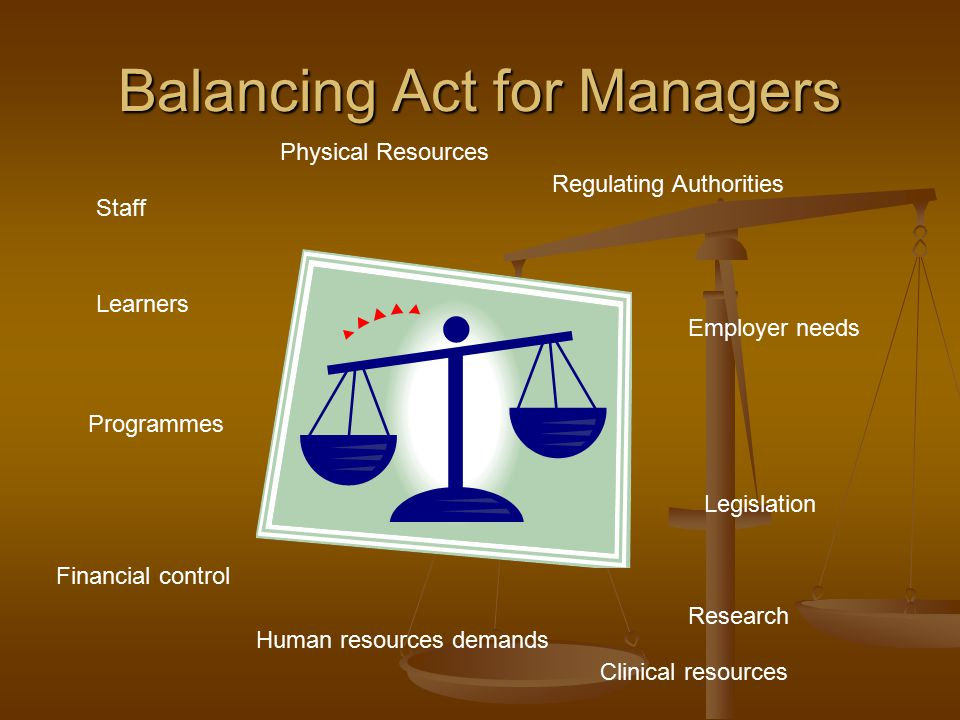 Balancing Act for Managers Staff Learners Programmes Regulating Authorities Employer needs Legislation Human resources demands Research Financial control Physical Resources Clinical resources