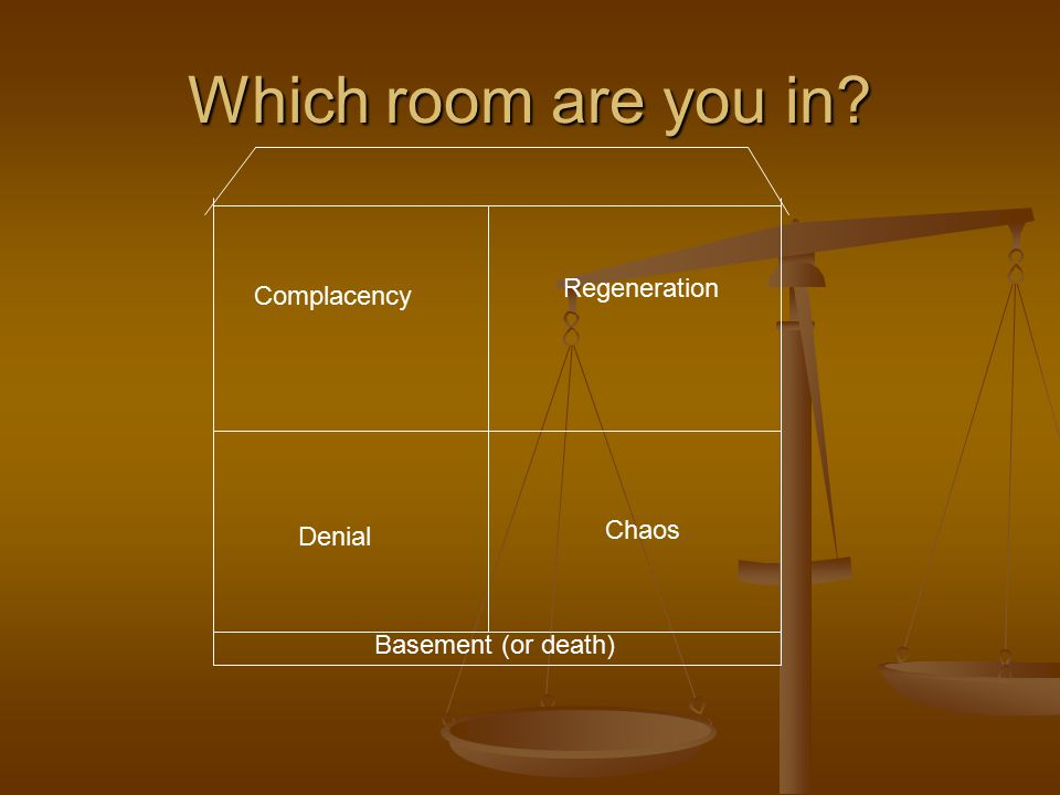 Which room are you in Complacency Regeneration Denial Chaos Basement (or death)