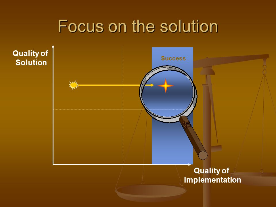 Focus on the solution Quality of Solution Quality of Implementation Success