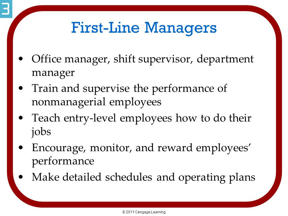 © 2011 Cengage Learning First-Line Managers Office manager, shift supervisor, department manager Train and supervise the performance of nonmanagerial