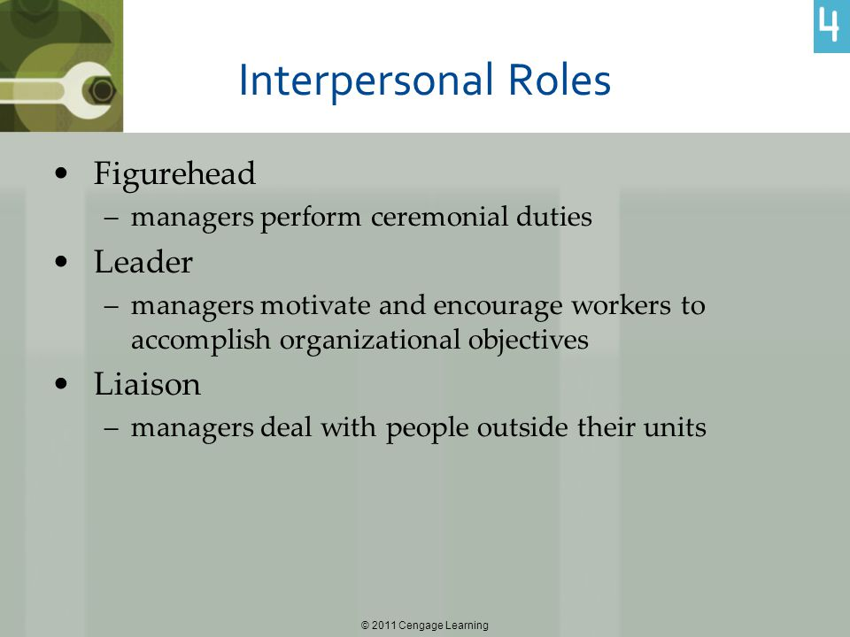Interpersonal Roles Figurehead –managers perform ceremonial duties Leader –managers motivate and encourage workers to accomplish organizational object
