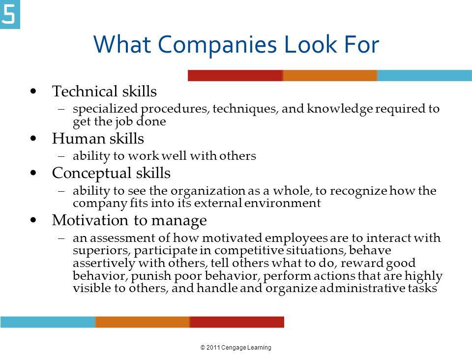 © 2011 Cengage Learning What Companies Look For Technical skills –specialized procedures, techniques, and knowledge required to get the job done Human