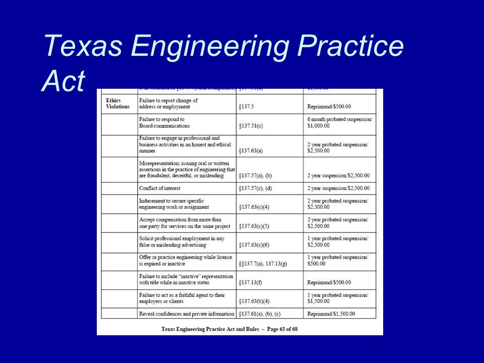 Texas Engineering Practice Act