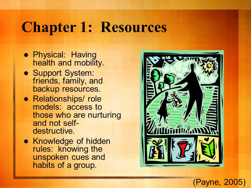 Chapter 1: Resources Physical: Having health and mobility. Support System: friends, family, and backup resources. Relationships/ role models: access t