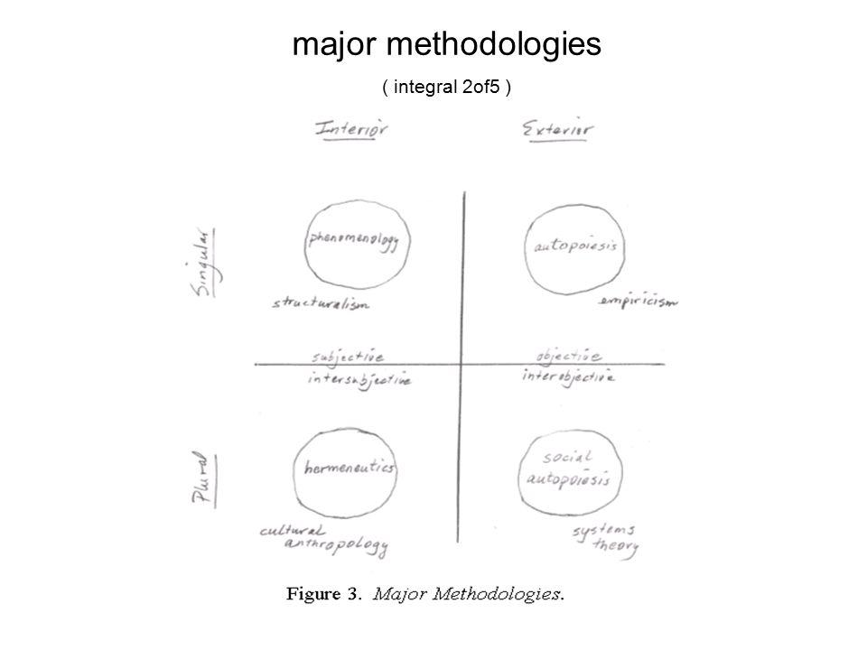 major methodologies ( integral 2of5 )
