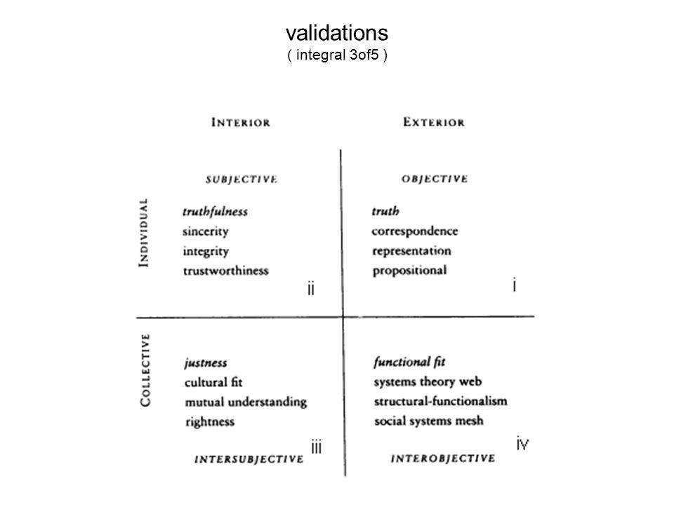 validations ( integral 3of5 )