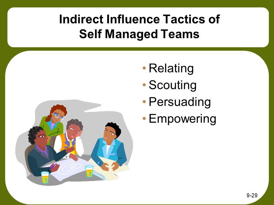 9-29 Indirect Influence Tactics of Self Managed Teams Relating Scouting Persuading Empowering