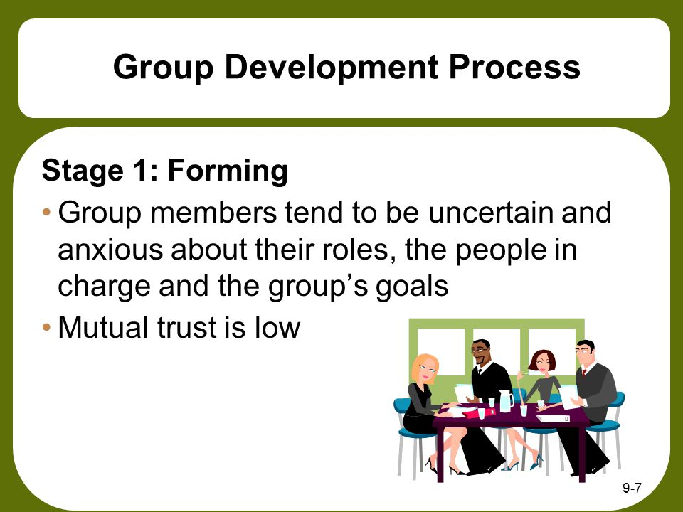 9-28 Self-Managed Teams Self-managed teams -groups of employees granted administrative oversight for their work
