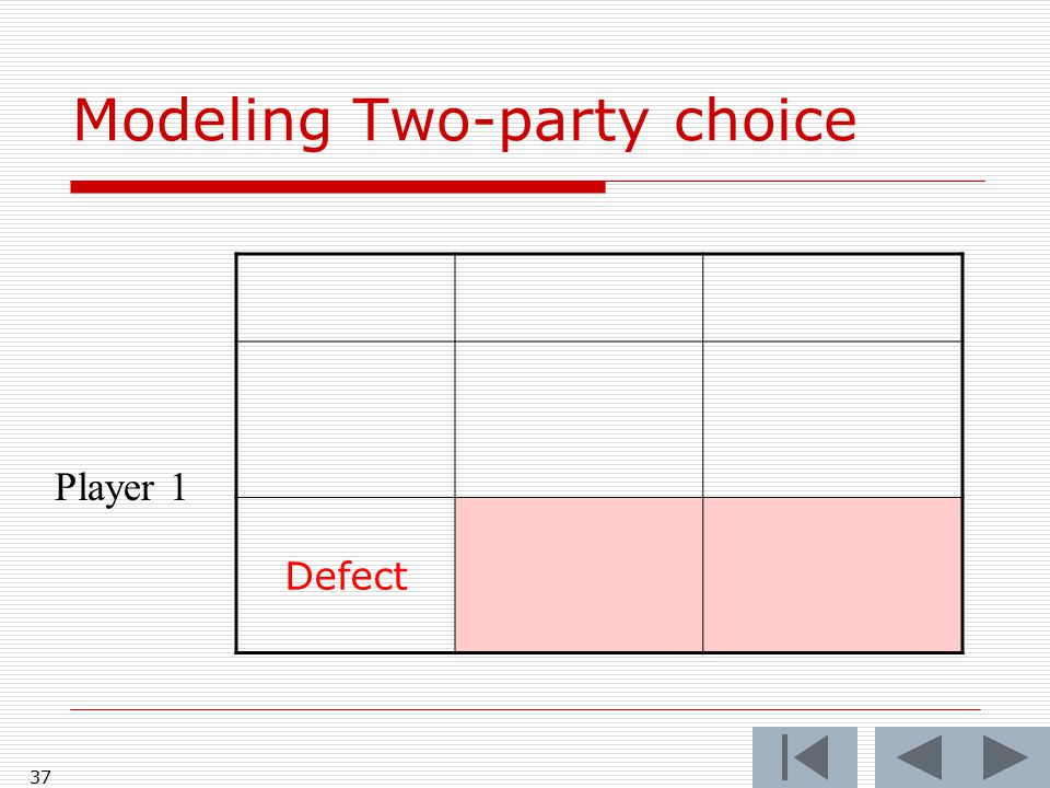 36 Cooperate Player 1 Modeling Two-party choice
