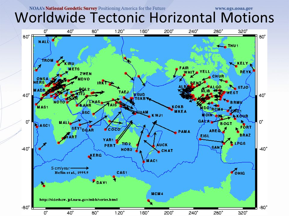 Worldwide Tectonic Horizontal Motions