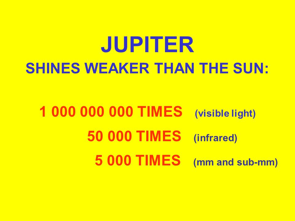 JUPITER SHINES WEAKER THAN THE SUN: 1 000 000 000 TIMES (visible light) 50 000 TIMES (infrared) 5 000 TIMES (mm and sub-mm)