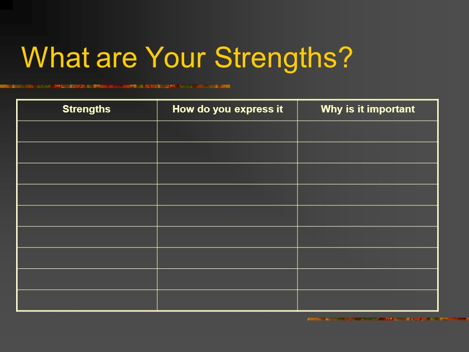 What are Your Strengths? StrengthsHow do you express itWhy is it important