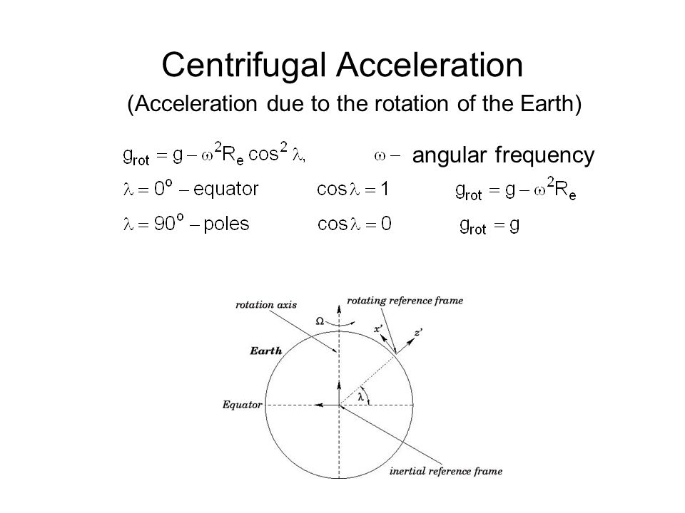 Centrifugal Acceleration (Acceleration due to the rotation of the Earth) angular frequency