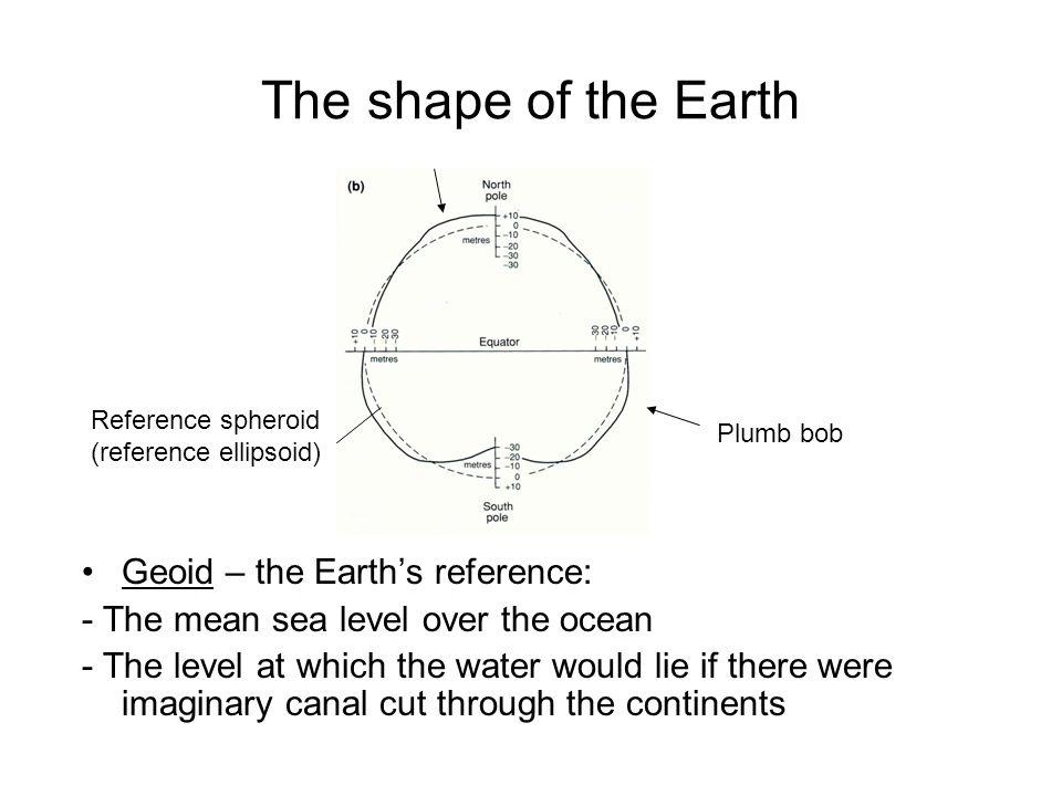 The shape of the Earth Geoid – the Earth's reference: - The mean sea level over the ocean - The level at which the water would lie if there were imaginary canal cut through the continents Plumb bob Reference spheroid (reference ellipsoid)