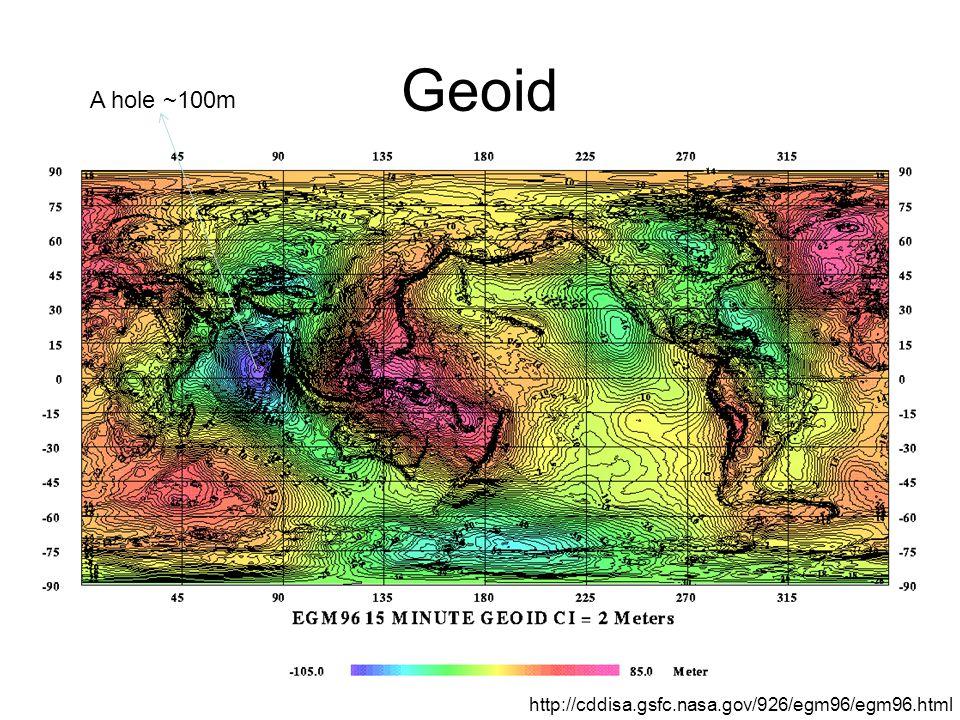 Geoid http://cddisa.gsfc.nasa.gov/926/egm96/egm96.html A hole ~100m