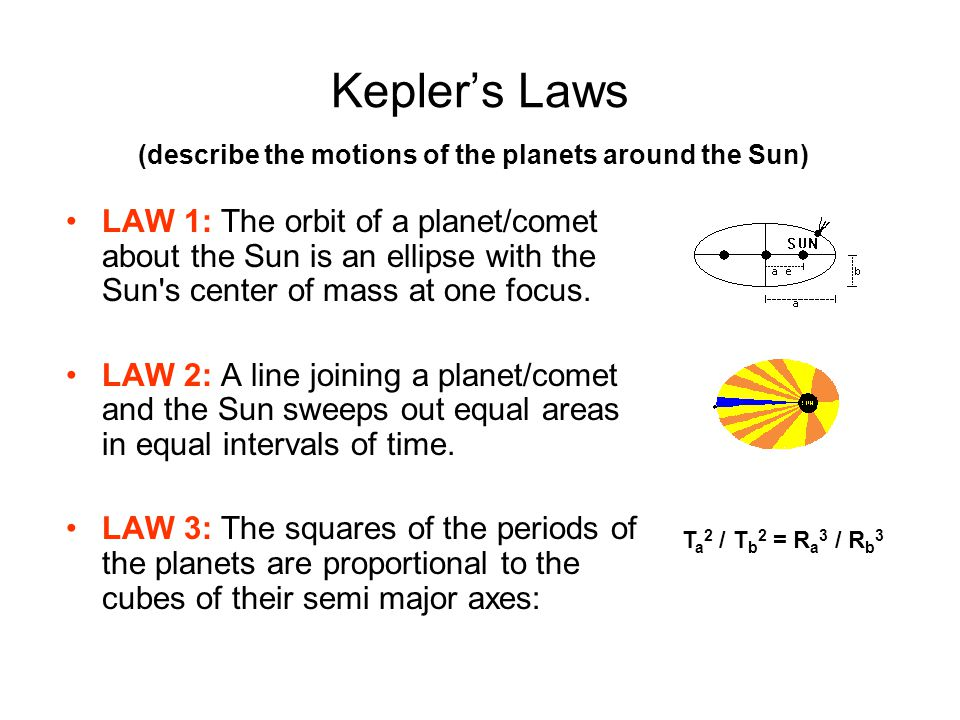 Kepler's Laws LAW 1: The orbit of a planet/comet about the Sun is an ellipse with the Sun s center of mass at one focus.