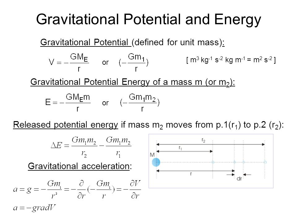 Gravitational Potential and Energy Gravitational Potential (defined for unit mass): [ m 3 kg -1 s -2 kg m -1 = m 2 s -2 ] Gravitational Potential Energy of a mass m (or m 2 ): Released potential energy if mass m 2 moves from p.1(r 1 ) to p.2 (r 2 ): Gravitational acceleration: or