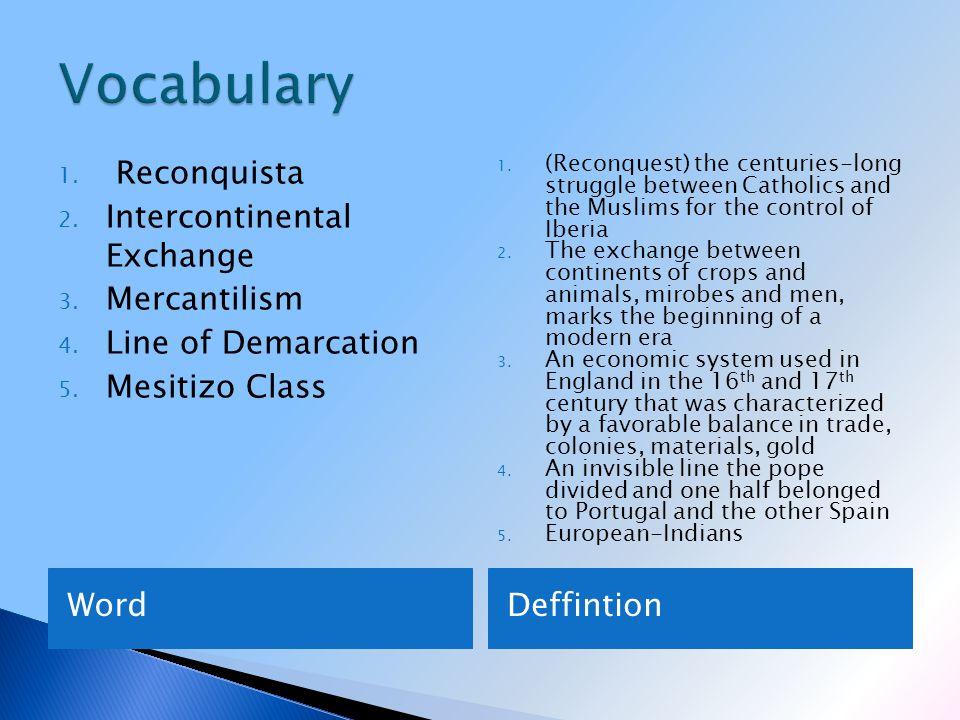 WordDeffintion 1. Reconquista 2. Intercontinental Exchange 3.