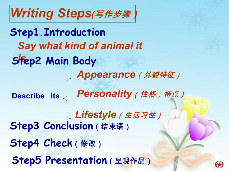 Topic sentence AdvantagesDisadvantages Appearance Lifestyle …