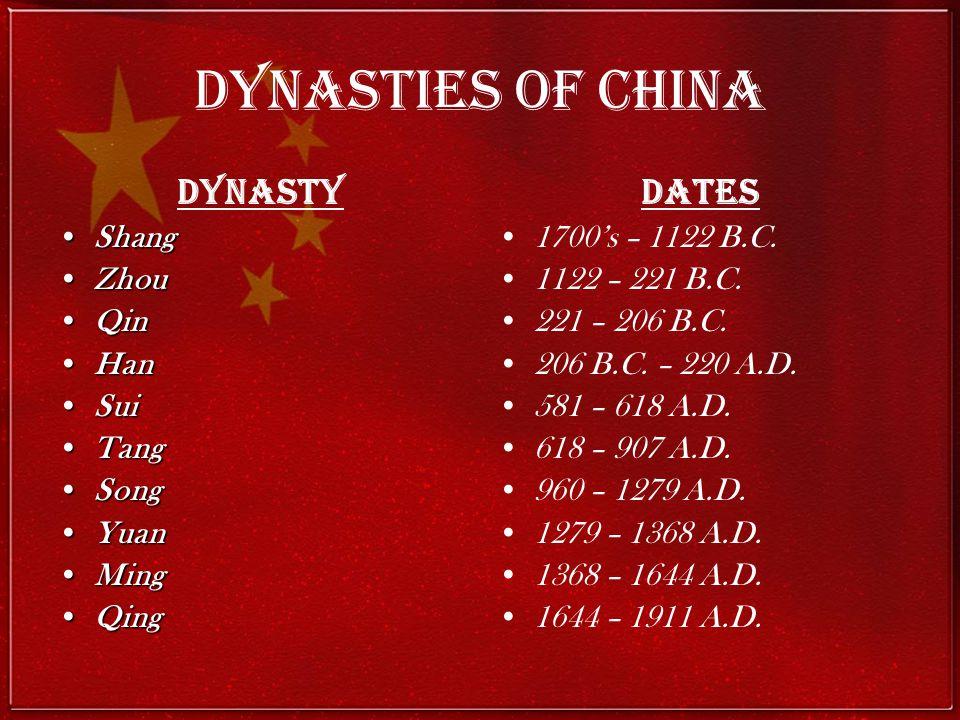 Dynasties of China Dynasty ShangShang ZhouZhou QinQin HanHan SuiSui TangTang SongSong YuanYuan MingMing QingQing Dates 1700's – 1122 B.C.