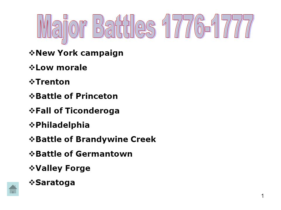 1  New York campaign  Low morale  Trenton  Battle of Princeton  Fall of Ticonderoga  Philadelphia  Battle of Brandywine Creek  Battle of Germantown  Valley Forge  Saratoga