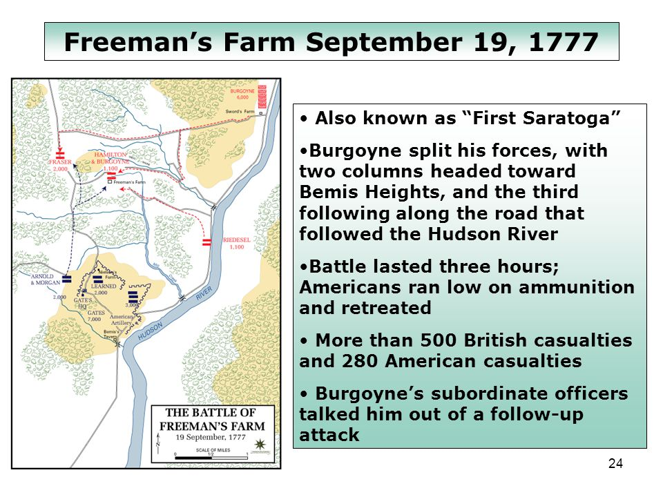 24 Also known as First Saratoga Burgoyne split his forces, with two columns headed toward Bemis Heights, and the third following along the road that followed the Hudson River Battle lasted three hours; Americans ran low on ammunition and retreated More than 500 British casualties and 280 American casualties Burgoyne's subordinate officers talked him out of a follow-up attack Freeman's Farm September 19, 1777