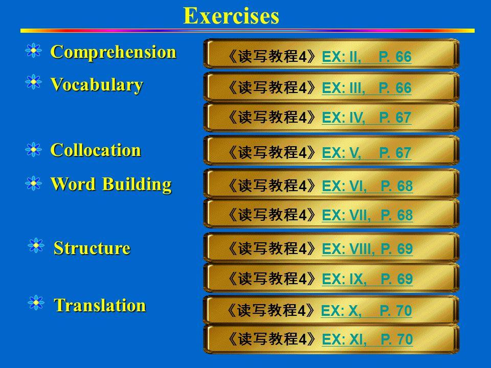 Ex.IV, p. 67 《读写教程 IV 》 : Ex. IV, p. 67 V. Exercises--Vocabulary 下一页 IV.