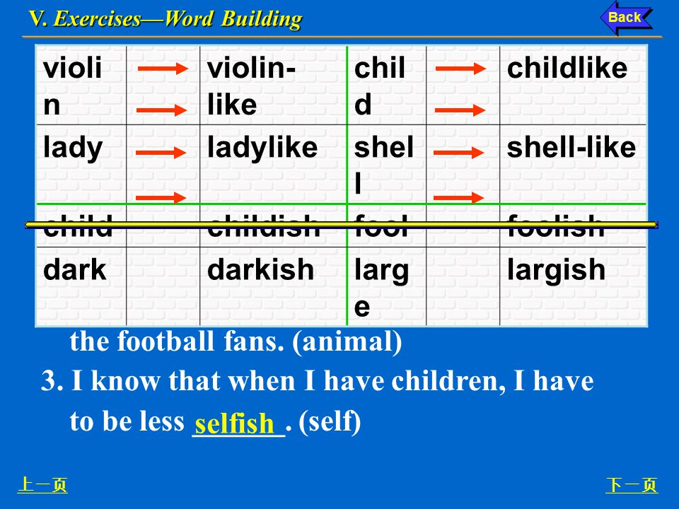V. Exercises—Word Building 上一页 Now complete each of the following sentences with the proper form of the words given in brackets, using either the suff