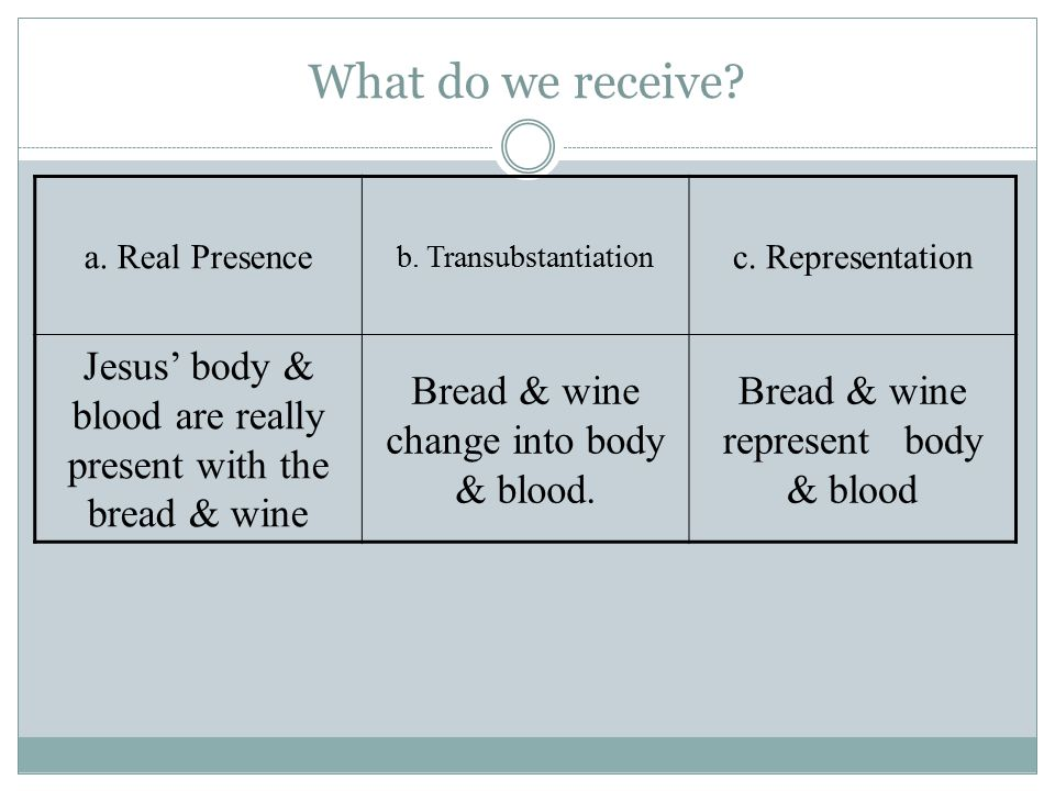 What do we receive? a. Real Presence b. Transubstantiation c. Representation Jesus' body & blood are really present with the bread & wine Bread & wine