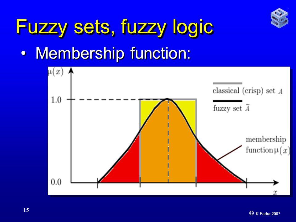 © K.Fedra 2007 15 Fuzzy sets, fuzzy logic Membership function: