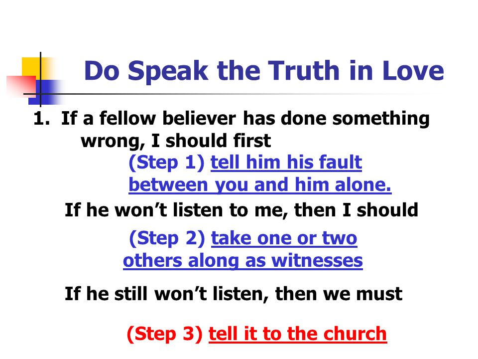 Do Speak the Truth in Love 1. If a fellow believer has done something wrong, I should first (Step 1) tell him his fault between you and him alone. If