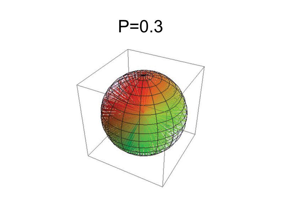 P=0.3