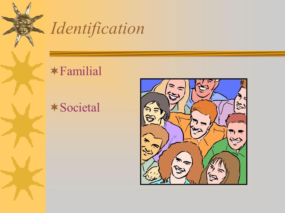 Identification  Familial  Societal