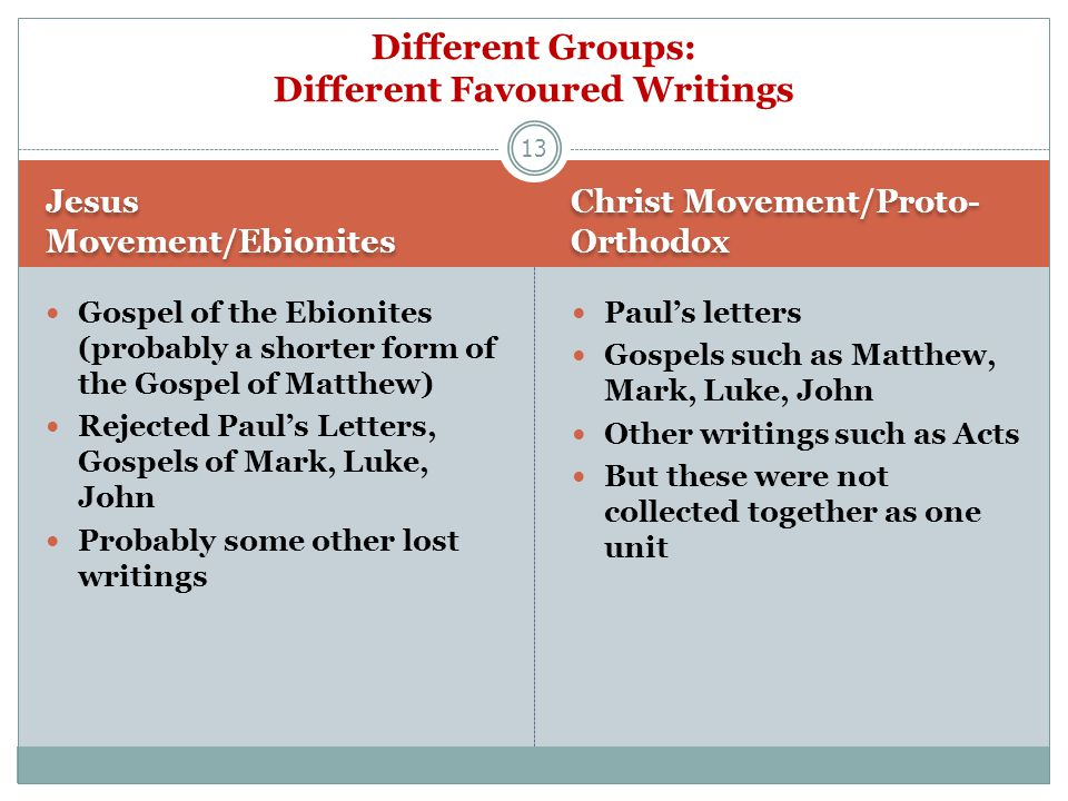 Jesus Movement/Ebionites Christ Movement/Proto- Orthodox Gospel of the Ebionites (probably a shorter form of the Gospel of Matthew) Rejected Paul's Letters, Gospels of Mark, Luke, John Probably some other lost writings Paul's letters Gospels such as Matthew, Mark, Luke, John Other writings such as Acts But these were not collected together as one unit 13 Different Groups: Different Favoured Writings