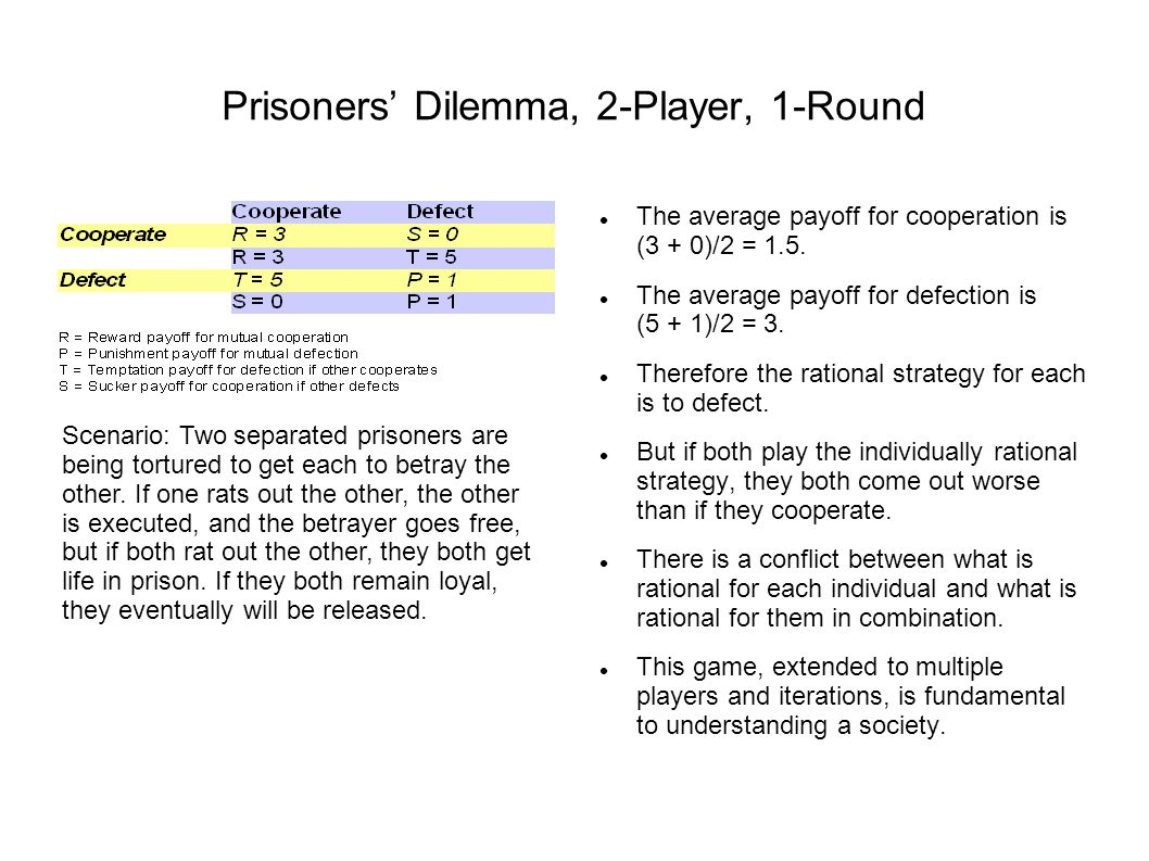 Prisoners' Dilemma, 2-Player, 1-Round The average payoff for cooperation is (3 + 0)/2 = 1.5.
