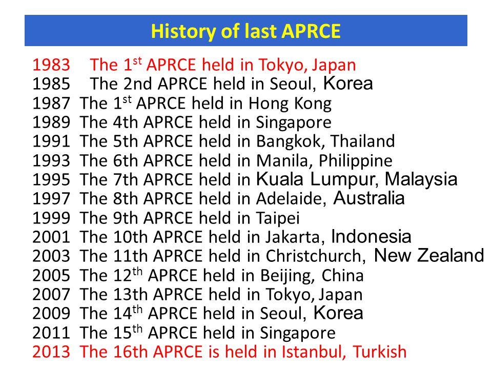 1982 年以来 29 年の歴史を持つアジア最大の小売業の祭典 The 16 th Asia-Pacific Retailers Convention & Exhibition Venue : Turkey Istanbul Date : September 23-26, 2013